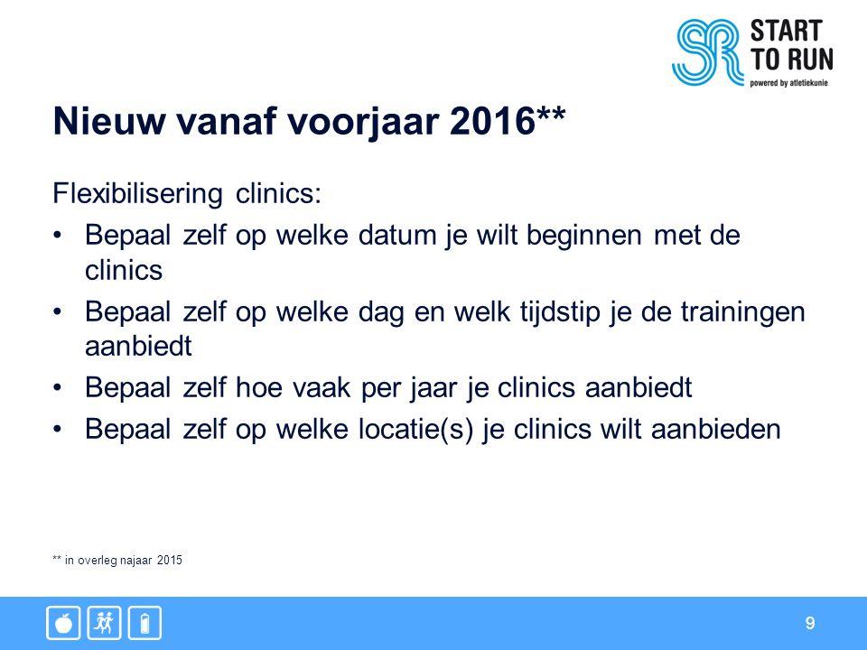 Nieuw vanaf voorjaar 2016** Flexibilisering clinics: Bepaal zelf op welke datum je wilt beginnen met de clinics Bepaal zelf op welke dag en welk tijds