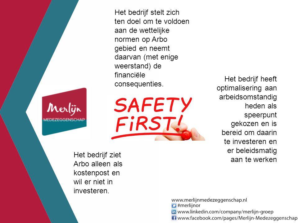 Het bedrijf ziet Arbo alleen als kostenpost en wil er niet in investeren. Het bedrijf stelt zich ten doel om te voldoen aan de wettelijke normen op Ar