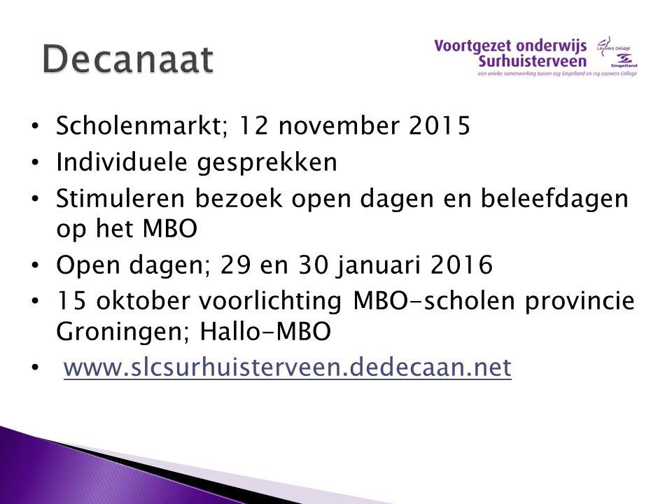 Scholenmarkt; 12 november 2015 Individuele gesprekken Stimuleren bezoek open dagen en beleefdagen op het MBO Open dagen; 29 en 30 januari 2016 15 oktober voorlichting MBO-scholen provincie Groningen; Hallo-MBO www.slcsurhuisterveen.dedecaan.net