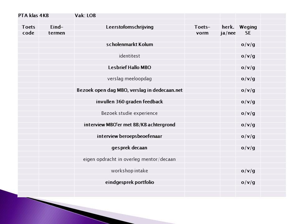 PTA klas4KBVak: LOB ToetsEind-LeerstofomschrijvingToets-herk.Weging codetermen vormja/neeSE scholenmarkt Kolum o/v/g identitest o/v/g Lesbrief Hallo M