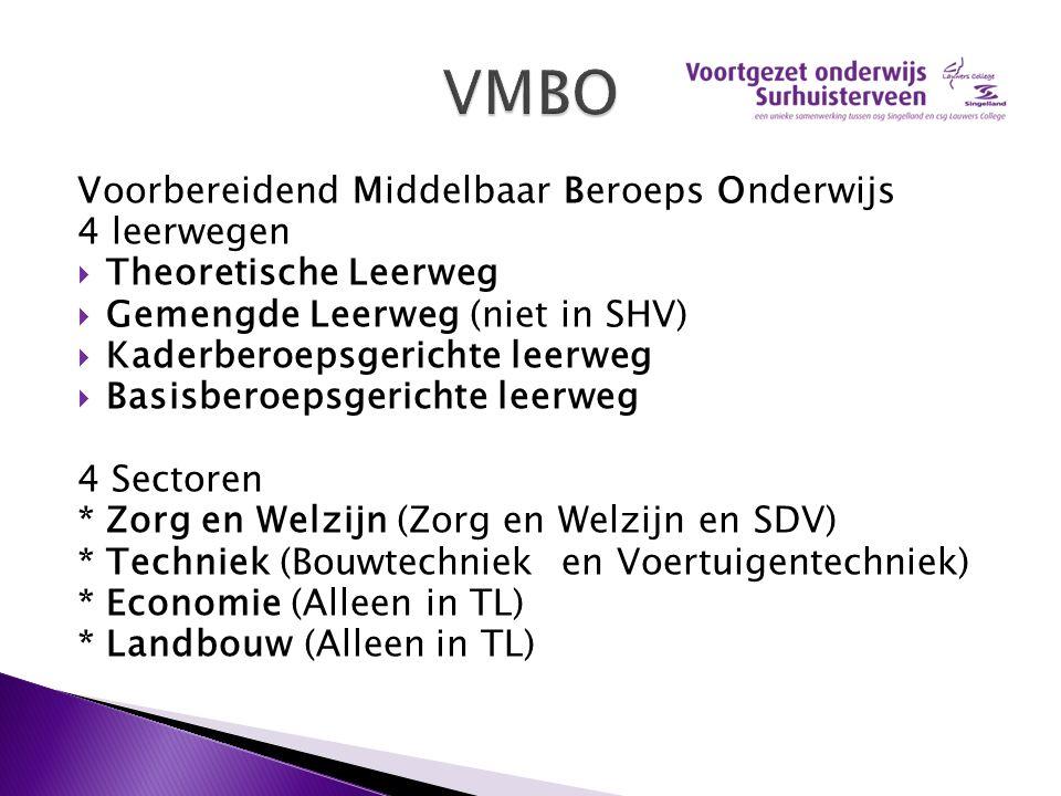  Kader en Basis Nederlands, Engels, CKV, MA1 en LO Beroepsgericht vak: SDV, ZW, BT of VT Sectorvakken Techniek: Natuurkunde en Wiskunde Zorg en Welzijn: Biologie en Wiskunde/MA2 Beroepsgericht vak telt dubbel mee.