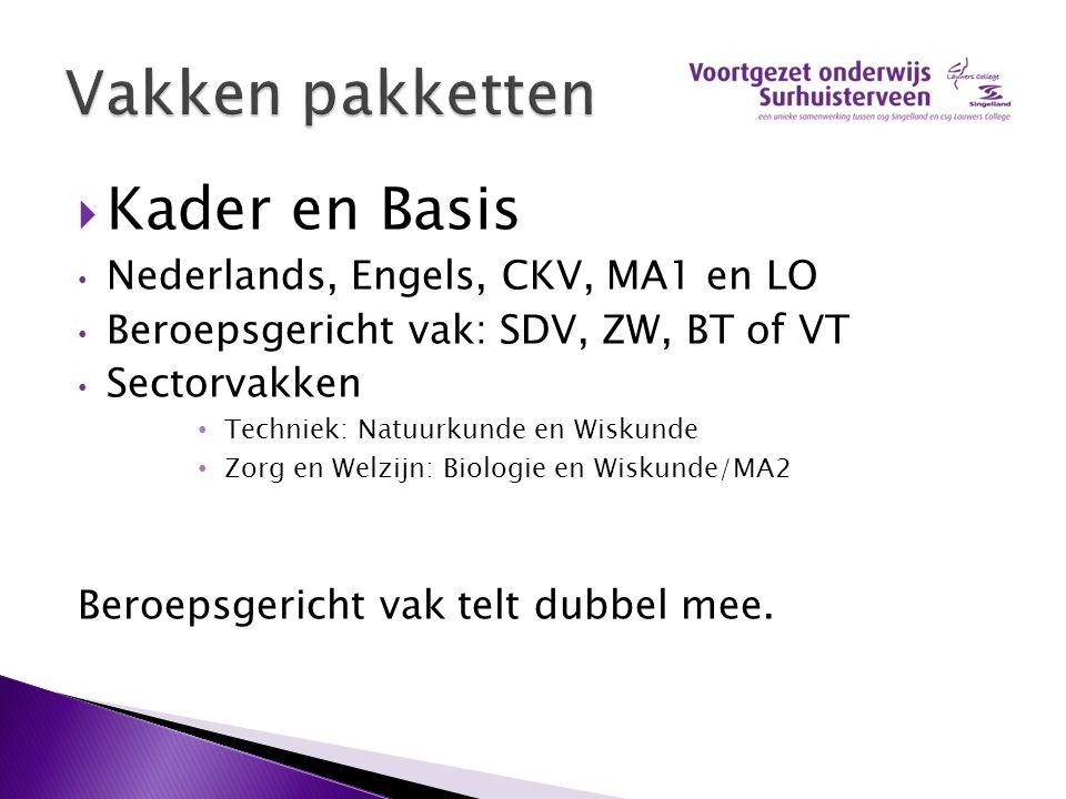  Kader en Basis Nederlands, Engels, CKV, MA1 en LO Beroepsgericht vak: SDV, ZW, BT of VT Sectorvakken Techniek: Natuurkunde en Wiskunde Zorg en Welzi
