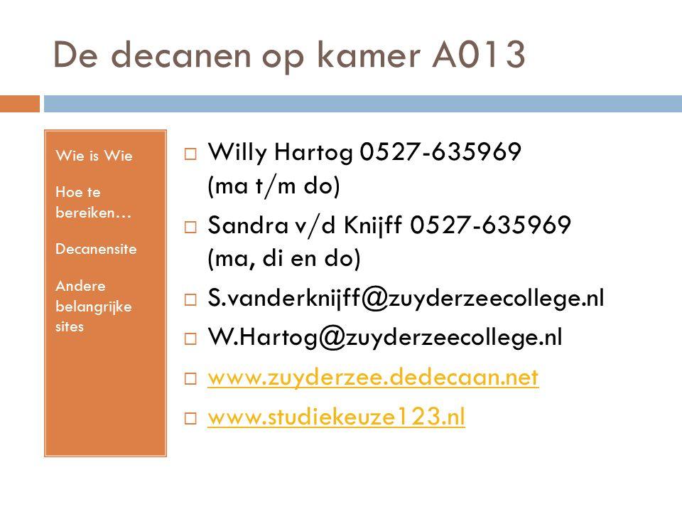 De decanen op kamer A013 Wie is Wie Hoe te bereiken… Decanensite Andere belangrijke sites  Willy Hartog 0527-635969 (ma t/m do)  Sandra v/d Knijff 0527-635969 (ma, di en do)  S.vanderknijff@zuyderzeecollege.nl  W.Hartog@zuyderzeecollege.nl  www.zuyderzee.dedecaan.net www.zuyderzee.dedecaan.net  www.studiekeuze123.nl www.studiekeuze123.nl