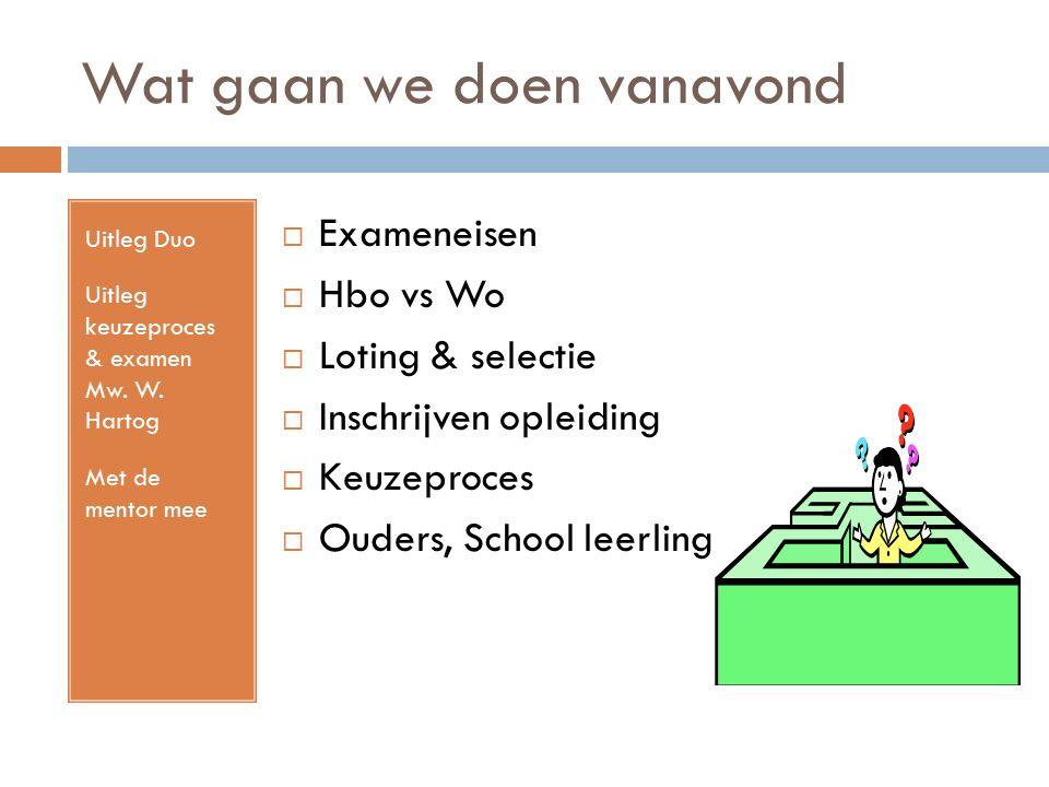 Wat gaan we doen vanavond Uitleg Duo Uitleg keuzeproces & examen Mw.