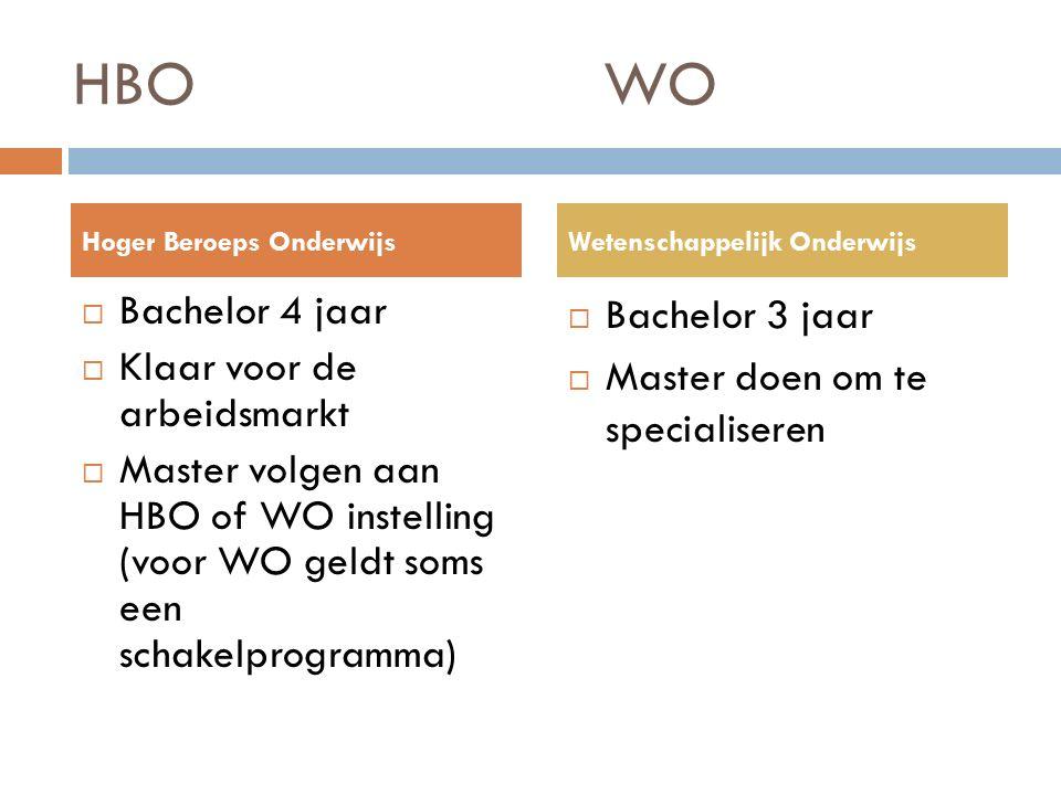 HBOWO  Bachelor 4 jaar  Klaar voor de arbeidsmarkt  Master volgen aan HBO of WO instelling (voor WO geldt soms een schakelprogramma)  Bachelor 3 jaar  Master doen om te specialiseren Hoger Beroeps OnderwijsWetenschappelijk Onderwijs