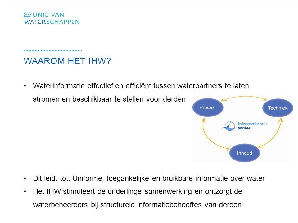 Waterinformatie effectief en efficiënt tussen waterpartners te laten stromen en beschikbaar te stellen voor derden Dit leidt tot: Uniforme, toegankeli
