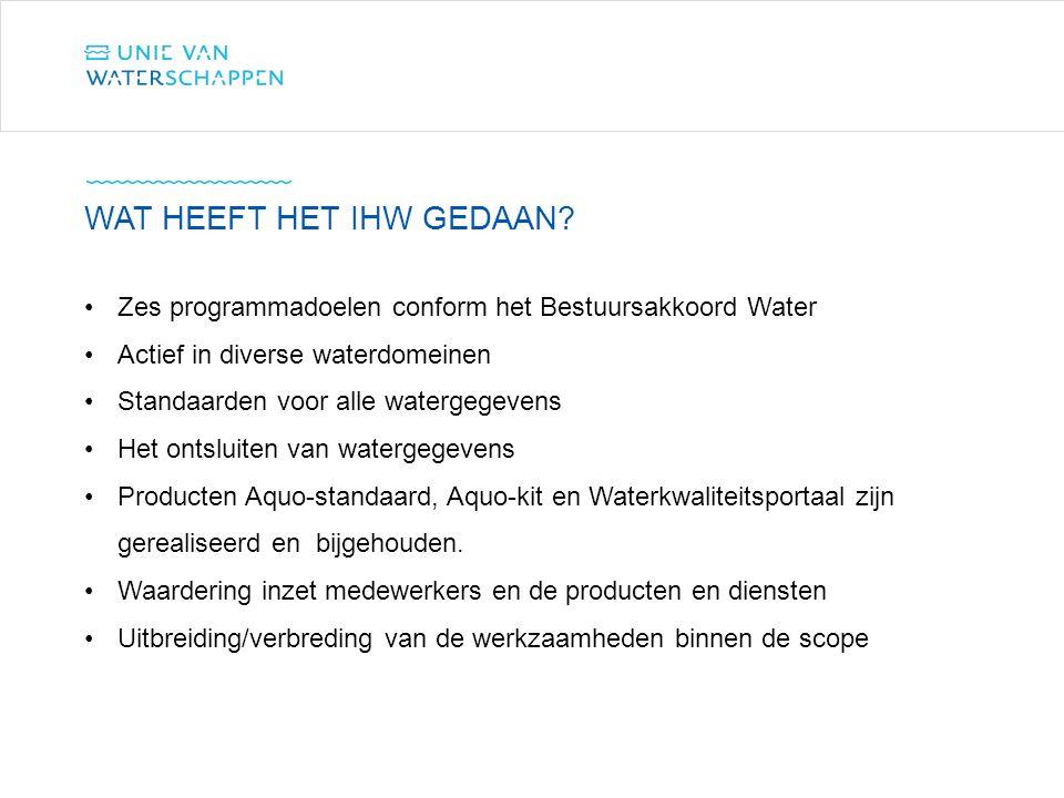 Zes programmadoelen conform het Bestuursakkoord Water Actief in diverse waterdomeinen Standaarden voor alle watergegevens Het ontsluiten van watergege