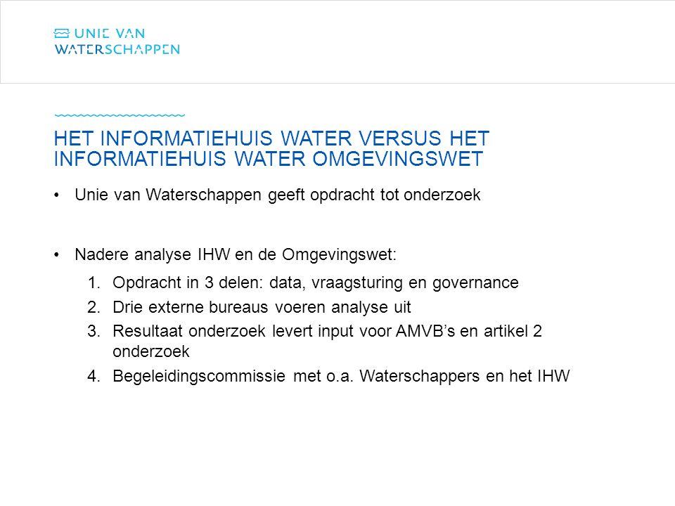 Unie van Waterschappen geeft opdracht tot onderzoek Nadere analyse IHW en de Omgevingswet: 1.Opdracht in 3 delen: data, vraagsturing en governance 2.D