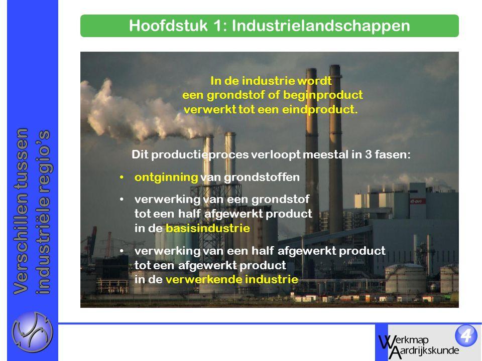 Hoofdstuk 1: Industrielandschappen In de industrie wordt een grondstof of beginproduct verwerkt tot een eindproduct.