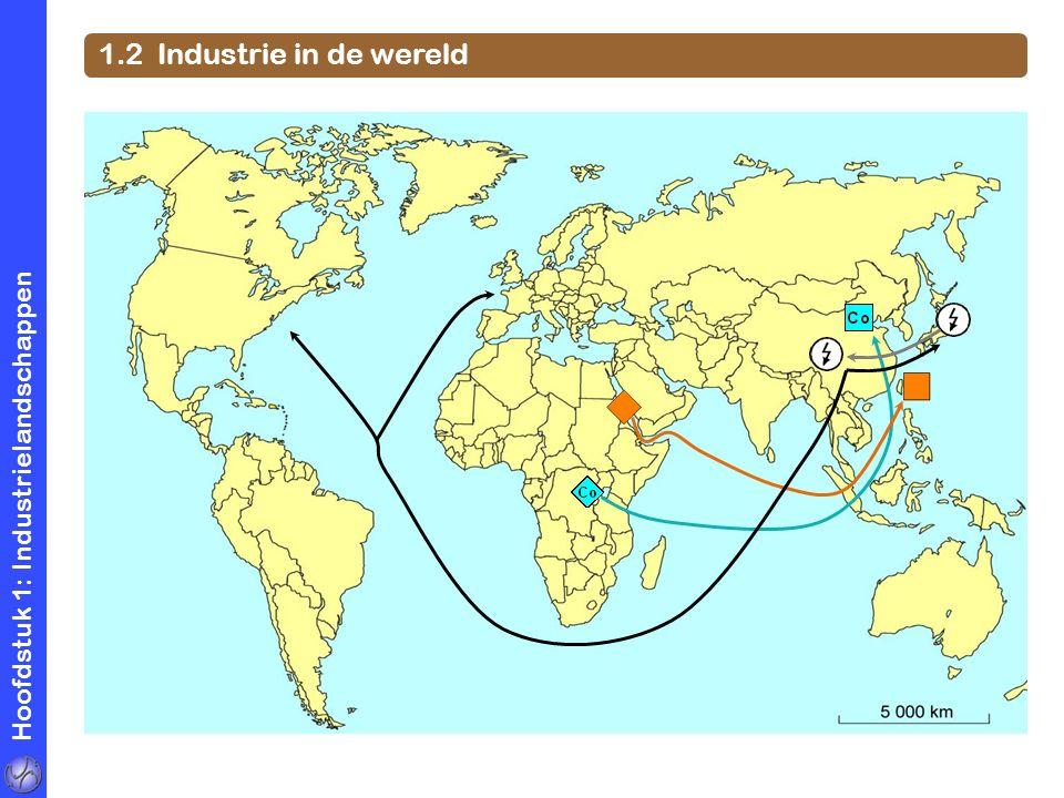 Hoofdstuk 1: Industrielandschappen 1.2 Industrie in de wereld globalisatie van de industrie