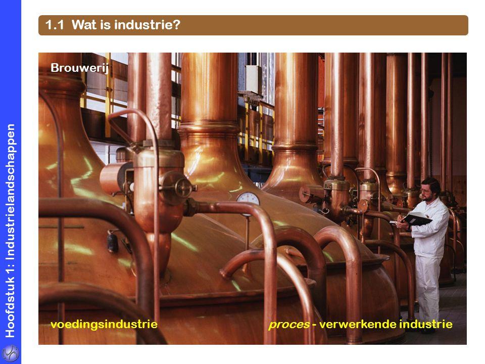 Hoofdstuk 1: Industrielandschappen 1.1 Wat is industrie? Koperen dakgoten metaalindustrieoutput