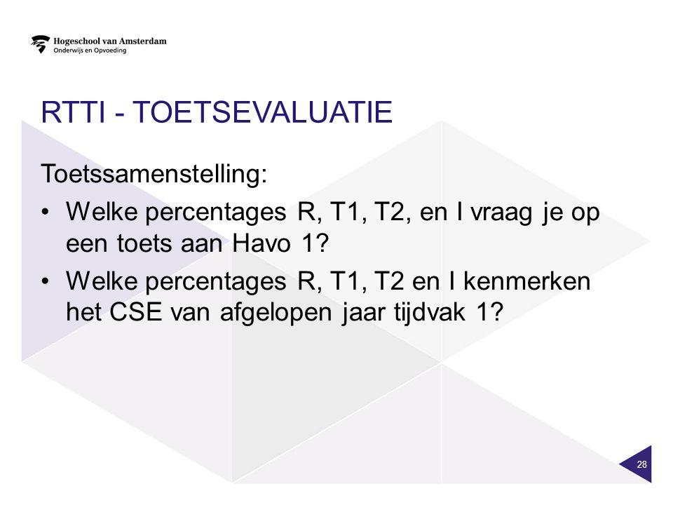 RTTI - TOETSEVALUATIE Toetssamenstelling: Welke percentages R, T1, T2, en I vraag je op een toets aan Havo 1.