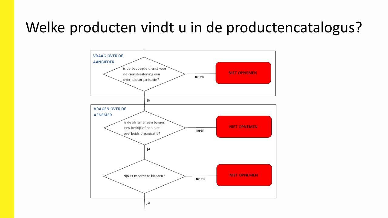 Welke producten vindt u in de productencatalogus?