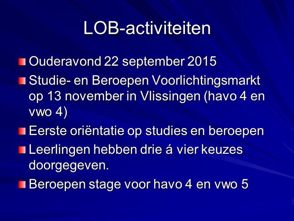 LOB-activiteiten Ouderavond 22 september 2015 Studie- en Beroepen Voorlichtingsmarkt op 13 november in Vlissingen (havo 4 en vwo 4) Eerste oriëntatie op studies en beroepen Leerlingen hebben drie á vier keuzes doorgegeven.