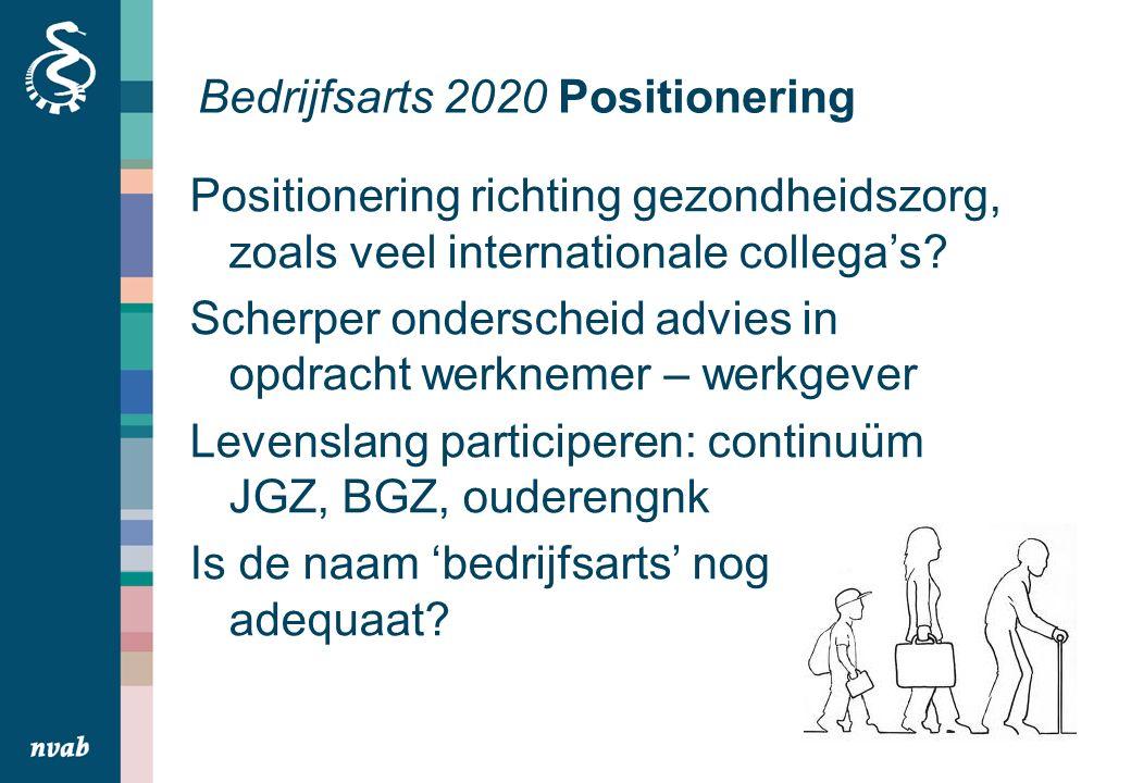 Bedrijfsarts 2020 Positionering Positionering richting gezondheidszorg, zoals veel internationale collega's.