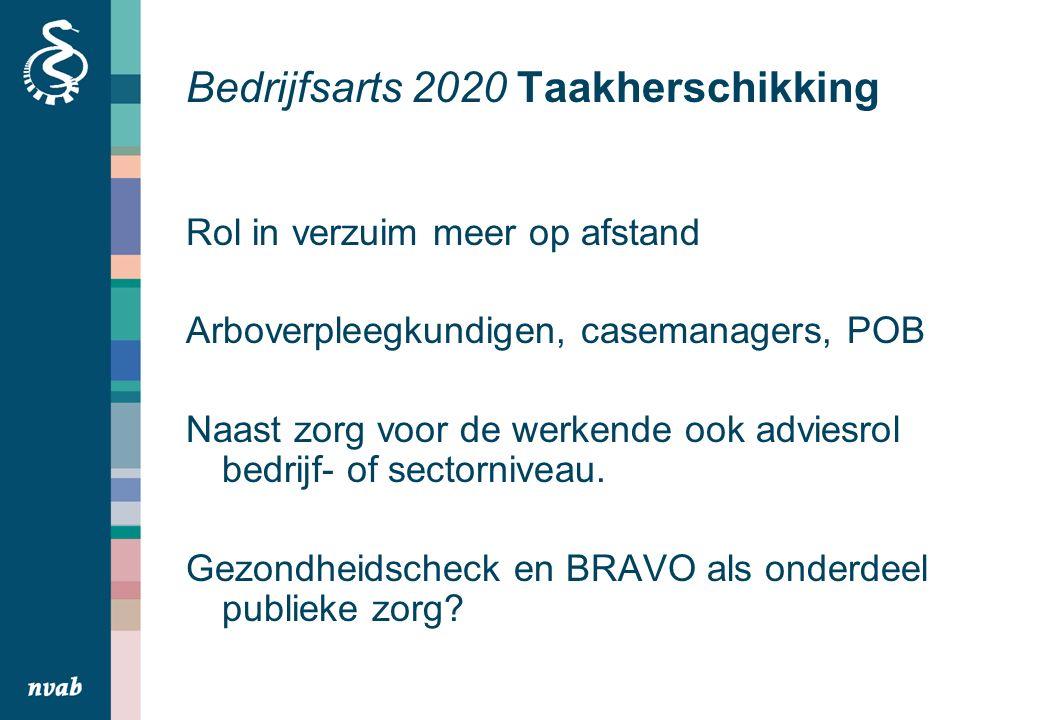 Bedrijfsarts 2020 Taakherschikking Rol in verzuim meer op afstand Arboverpleegkundigen, casemanagers, POB Naast zorg voor de werkende ook adviesrol bedrijf- of sectorniveau.