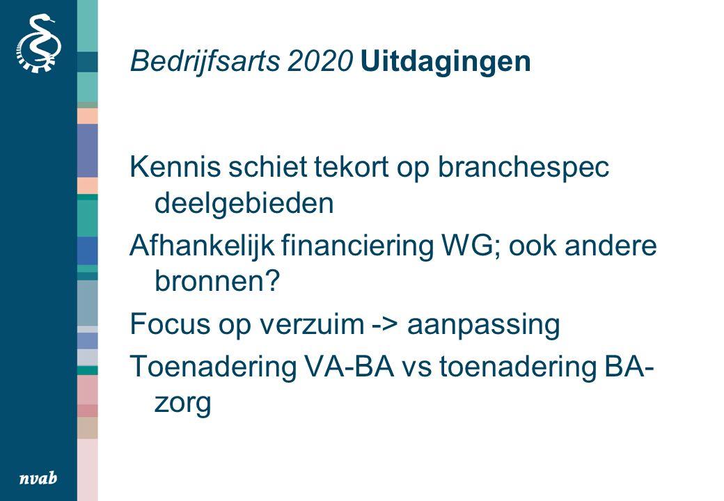 Bedrijfsarts 2020 Uitdagingen Kennis schiet tekort op branchespec deelgebieden Afhankelijk financiering WG; ook andere bronnen.