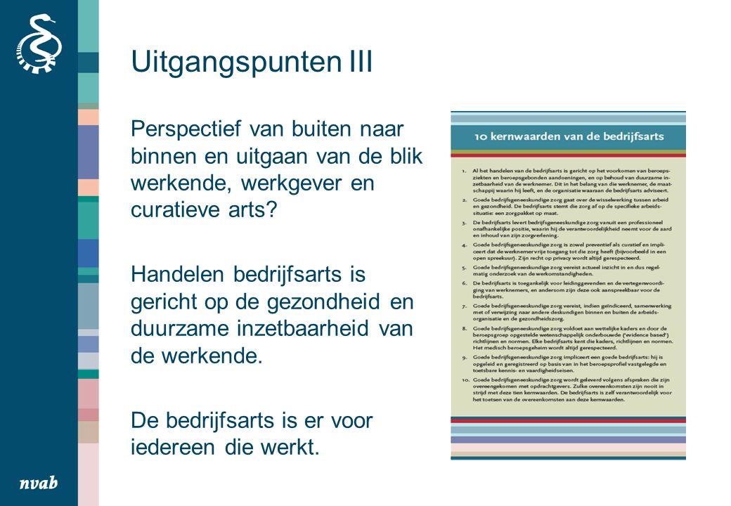 Uitgangspunten III Perspectief van buiten naar binnen en uitgaan van de blik werkende, werkgever en curatieve arts.