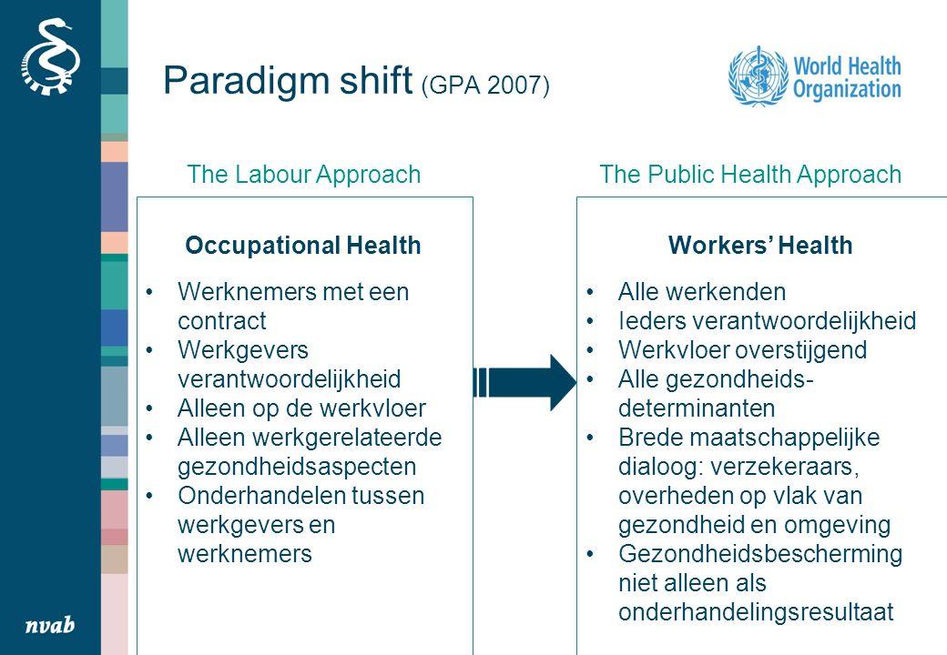 Maatschappelijke uitdagingen Opschuiven pensioenleeftijd Meer chronisch zieken Flexibilisering arbeidsmarkt Deregulering overheid Kosten gezondheidszorg Crisis: weinig preventie