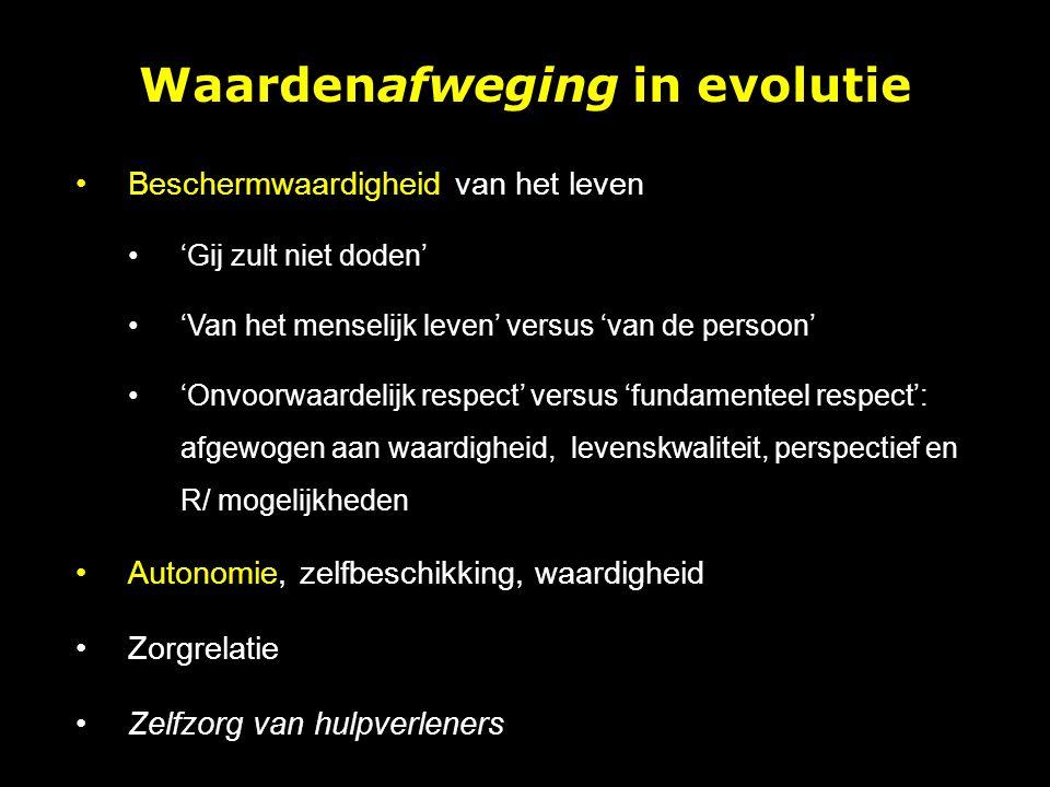 Waardenafweging in evolutie Beschermwaardigheid van het leven 'Gij zult niet doden' 'Van het menselijk leven' versus 'van de persoon' 'Onvoorwaardelij