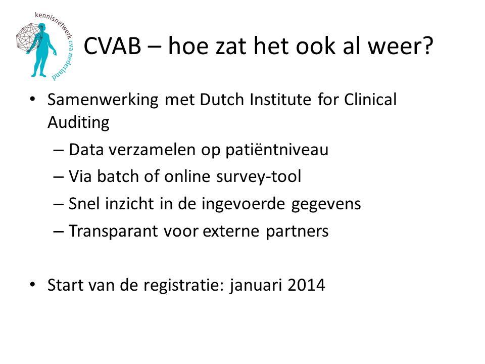 CVAB – hoe zat het ook al weer? Samenwerking met Dutch Institute for Clinical Auditing – Data verzamelen op patiëntniveau – Via batch of online survey