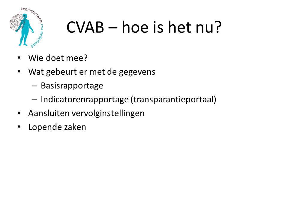 CVAB – hoe is het nu? Wie doet mee? Wat gebeurt er met de gegevens – Basisrapportage – Indicatorenrapportage (transparantieportaal) Aansluiten vervolg