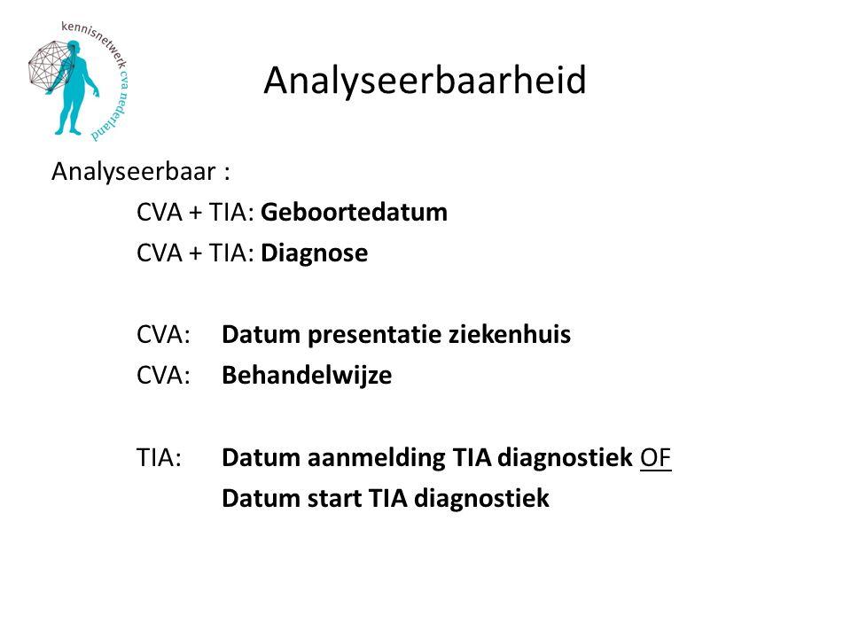 Analyseerbaarheid Analyseerbaar : CVA + TIA: Geboortedatum CVA + TIA: Diagnose CVA: Datum presentatie ziekenhuis CVA: Behandelwijze TIA: Datum aanmeld