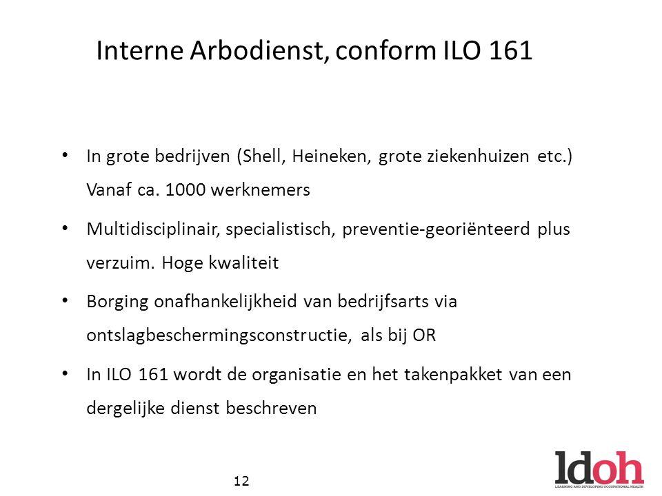 Interne Arbodienst, conform ILO 161 In grote bedrijven (Shell, Heineken, grote ziekenhuizen etc.) Vanaf ca.