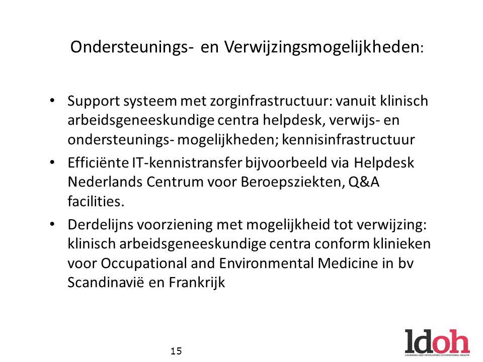 Ondersteunings- en Verwijzingsmogelijkheden : Support systeem met zorginfrastructuur: vanuit klinisch arbeidsgeneeskundige centra helpdesk, verwijs- en ondersteunings- mogelijkheden; kennisinfrastructuur Efficiënte IT-kennistransfer bijvoorbeeld via Helpdesk Nederlands Centrum voor Beroepsziekten, Q&A facilities.