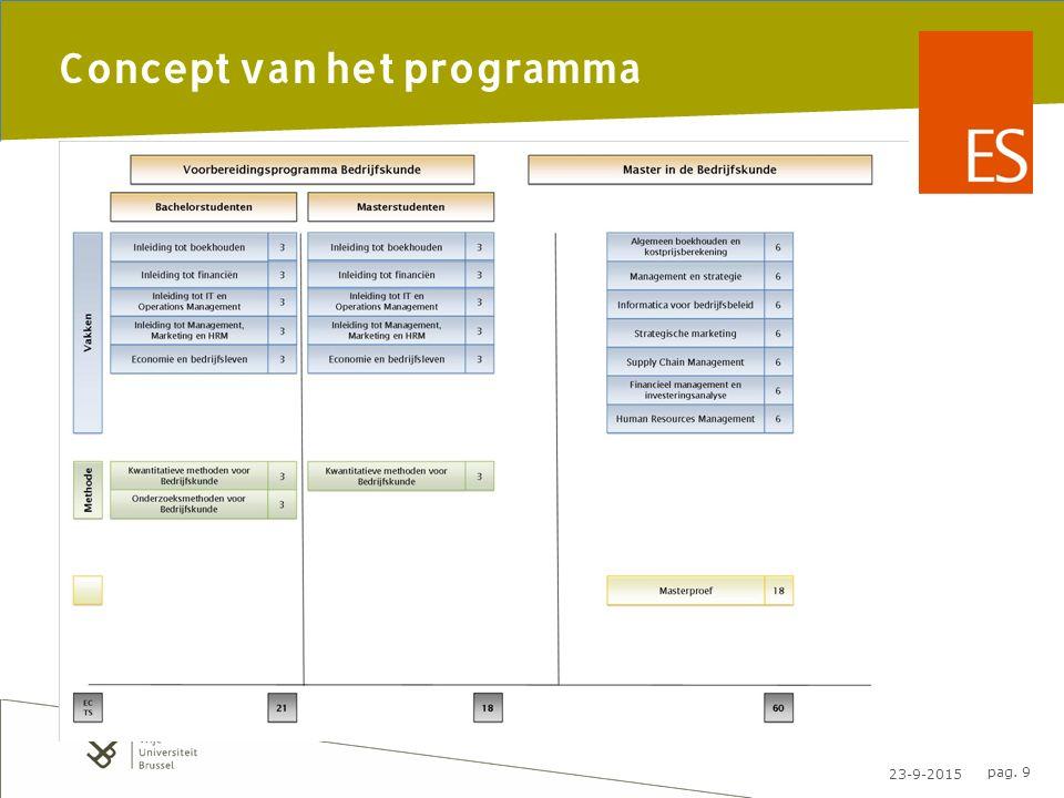23-9-2015 pag. 9 Concept van het programma