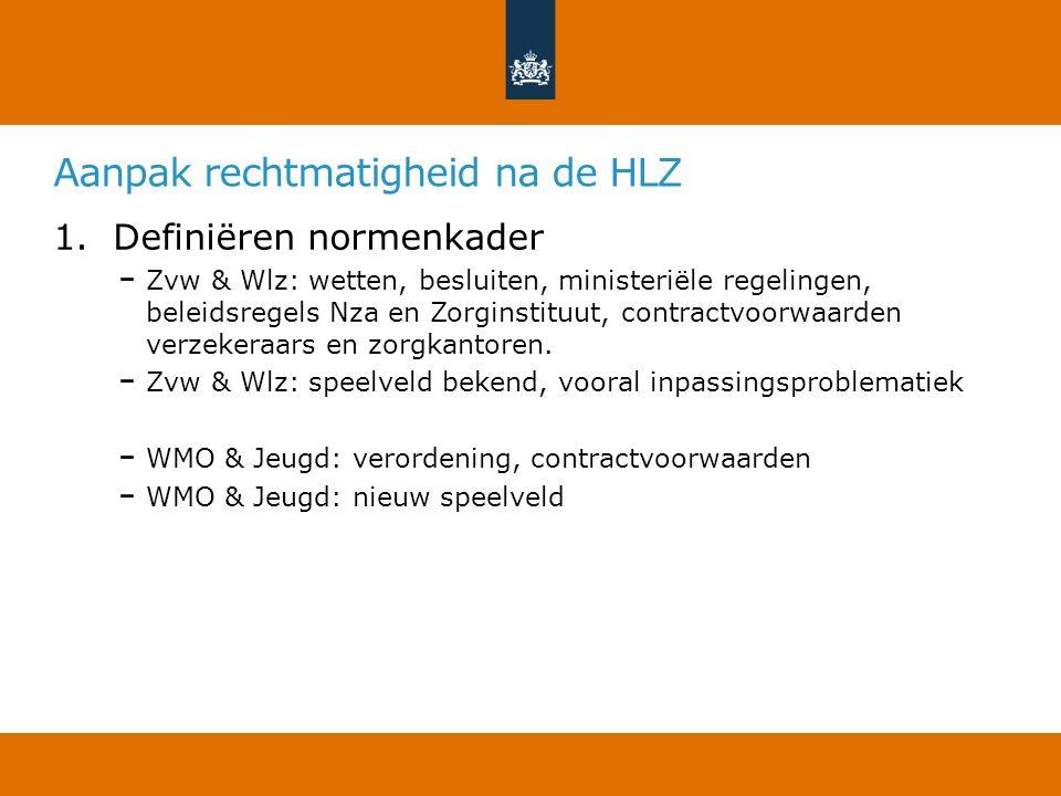 1.Definiëren normenkader Zvw & Wlz: wetten, besluiten, ministeriële regelingen, beleidsregels Nza en Zorginstituut, contractvoorwaarden verzekeraars e