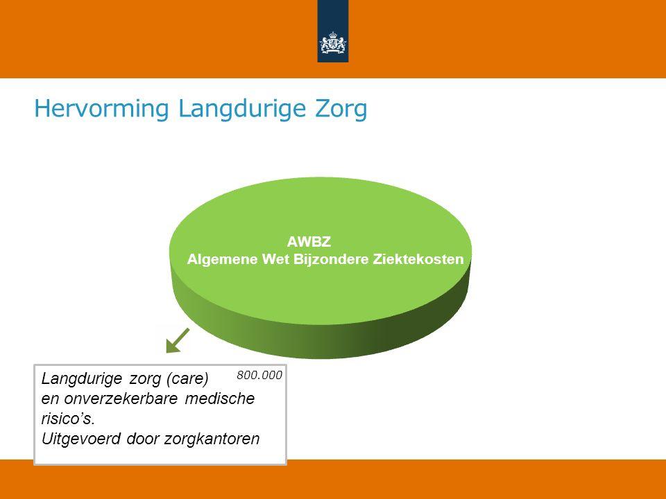 Hervorming Langdurige Zorg Langdurige zorg (care) en onverzekerbare medische risico's. Uitgevoerd door zorgkantoren. 800.000