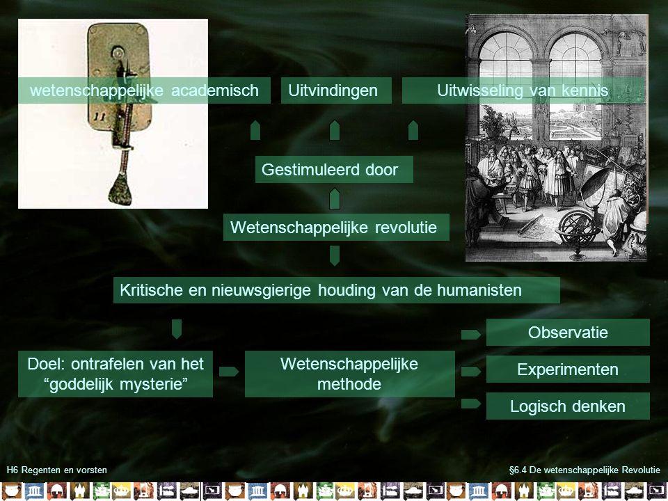 H6 Regenten en vorsten§6.4 De wetenschappelijke Revolutie Wetenschappelijke revolutie Kritische en nieuwsgierige houding van de humanisten Doel: ontrafelen van het goddelijk mysterie Wetenschappelijke methode Observatie Experimenten Logisch denken Francis Bacon 1561-1621 Gestimuleerd door Uitvindingenwetenschappelijke academischUitwisseling van kennis