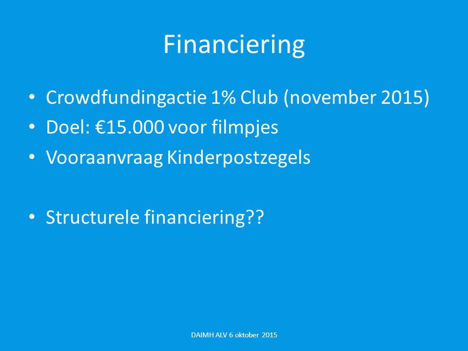 Financiering Crowdfundingactie 1% Club (november 2015) Doel: €15.000 voor filmpjes Vooraanvraag Kinderpostzegels Structurele financiering?.