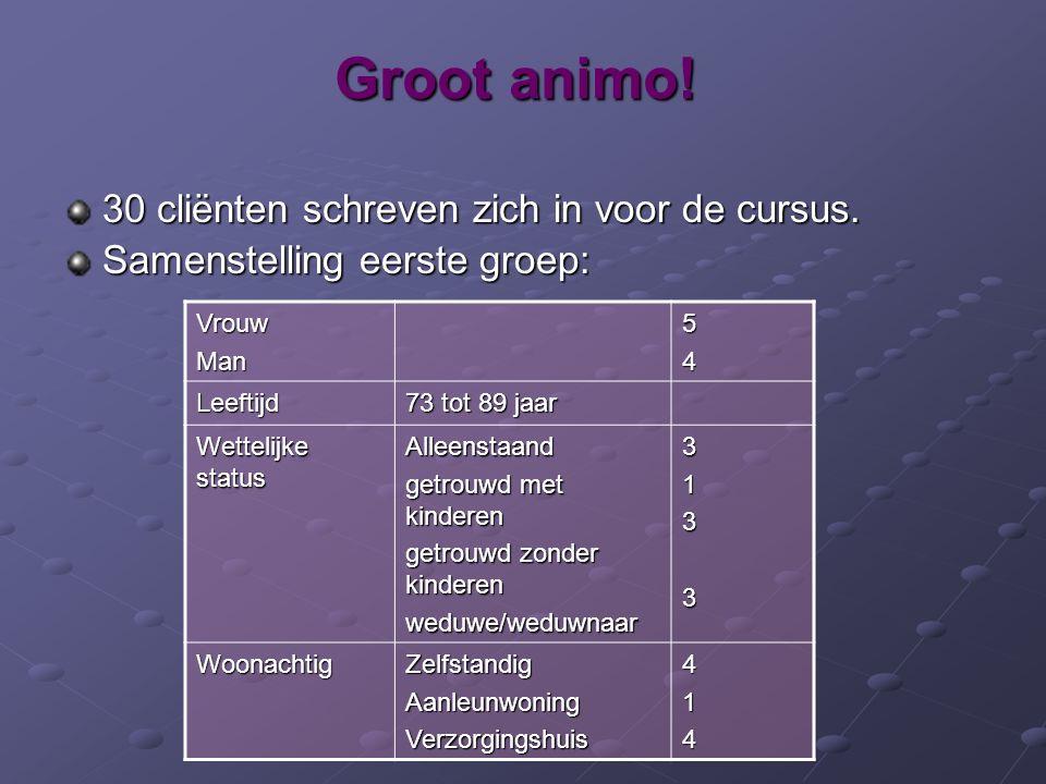 Groot animo! 30 cliënten schreven zich in voor de cursus. Samenstelling eerste groep: VrouwMan54 Leeftijd 73 tot 89 jaar Wettelijke status Alleenstaan