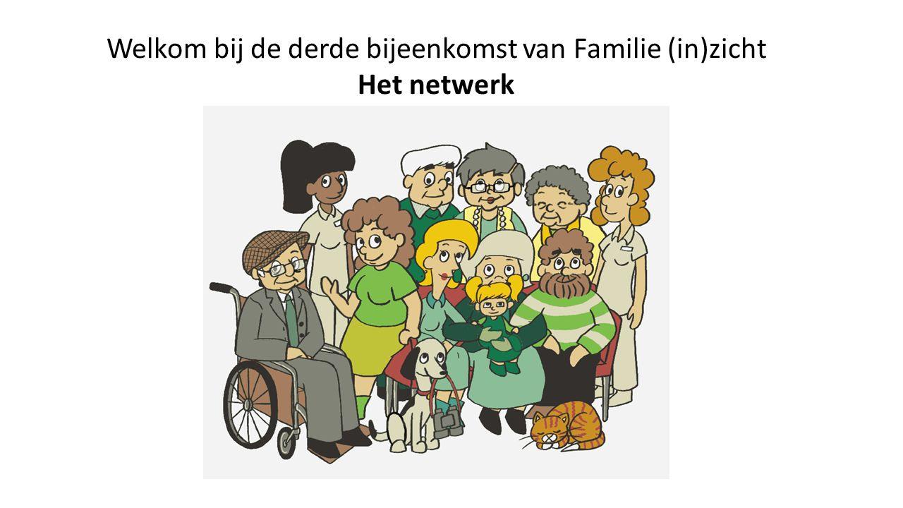 Programma bijeenkomst 'Het netwerk' 1.Introductie: wat gaan we doen.