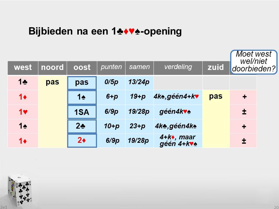 2e1 20 2e1 westnoordoost puntensamenverdeling zuid 1♣pas Bijbieden na een 1♣♦♥♠-opening 0/5p 13/24p 6/9p 19/28p géén4k♥♠ ± 6/9p 19/28p 1♦ 1♥ 1♦± 6+p 19+p 4k♠,géén4+k♥ + 1♠ 10+p 23+p 4k♣,géén4k♠ + .