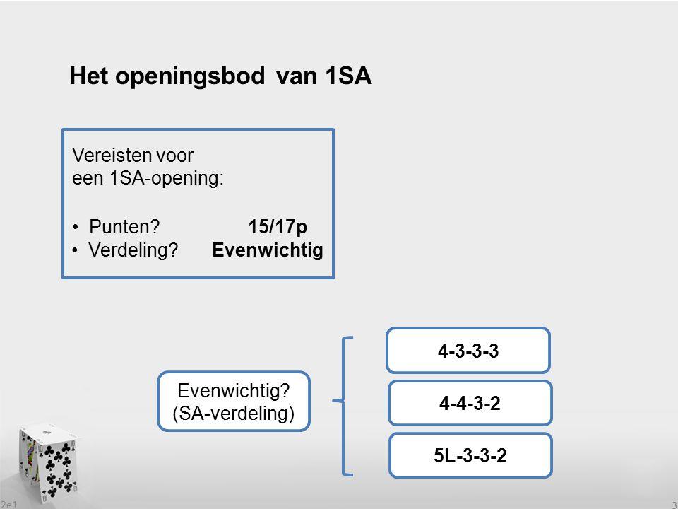 2e1 3 Het openingsbod van 1SA Vereisten voor een 1SA-opening: Punten.