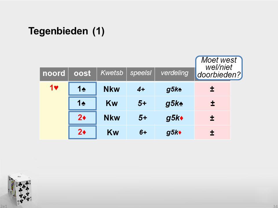2e1 34 noordoost Kwetsbspeelslverdeling 1♥ 4+ g5k♠ 6+ g5k♦ 5+ g5k♦ 5+ g5k♠ Tegenbieden (1) .