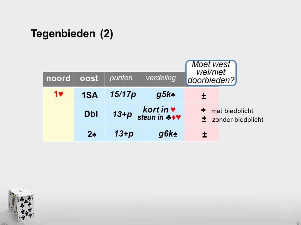 2e1 38 noordoost puntenverdeling 1♥ 15/17p g5k♠ 13+p g6k♠ Tegenbieden (2) .