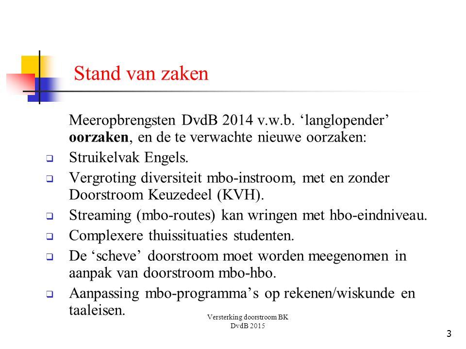 Versterking doorstroom BK DvdB 2015 4 Stand van zaken Meeropbrengsten DvdB 2014 v.w.b.