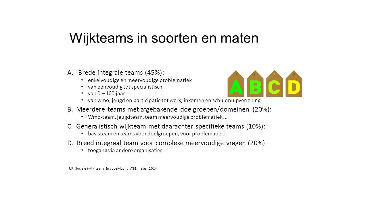 Wijkteams in soorten en maten A. Brede integrale teams (45%): enkelvoudige en meervoudige problematiek van eenvoudig tot specialistisch van 0 – 100 ja