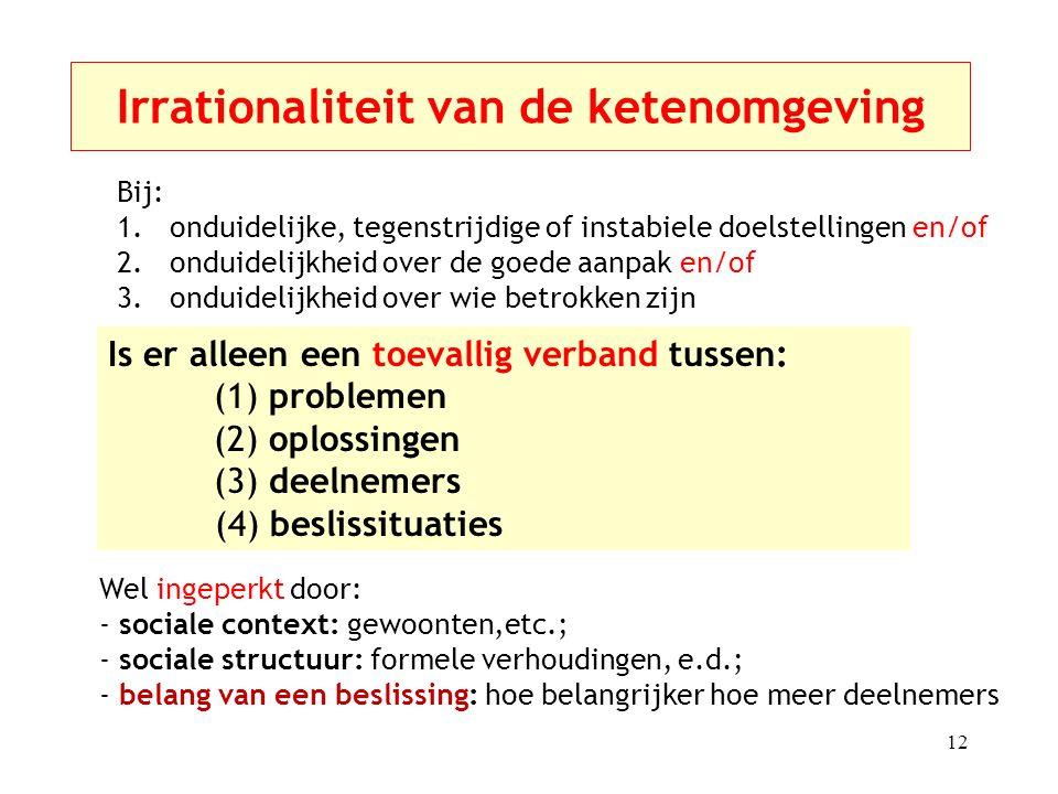 12 Irrationaliteit van de ketenomgeving Bij: 1.onduidelijke, tegenstrijdige of instabiele doelstellingen en/of 2.onduidelijkheid over de goede aanpak en/of 3.onduidelijkheid over wie betrokken zijn Is er alleen een toevallig verband tussen: (1) problemen (2) oplossingen (3) deelnemers (4) beslissituaties Wel ingeperkt door: - sociale context: gewoonten,etc.; - sociale structuur: formele verhoudingen, e.d.; - belang van een beslissing: hoe belangrijker hoe meer deelnemers