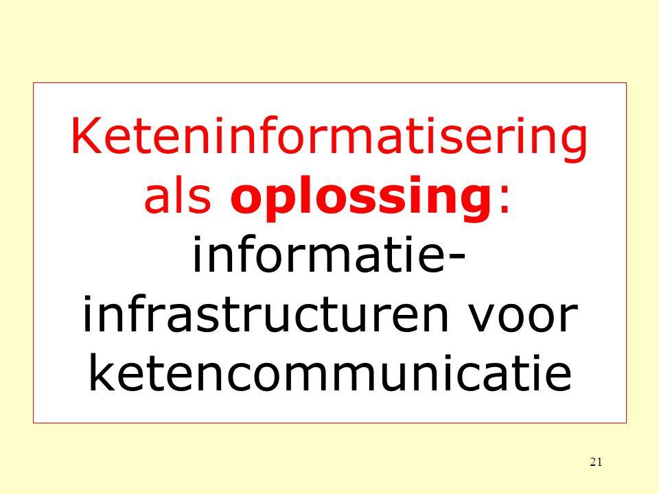 21 Keteninformatisering als oplossing: informatie- infrastructuren voor ketencommunicatie