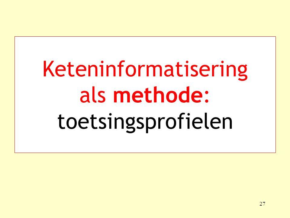 27 Keteninformatisering als methode: toetsingsprofielen