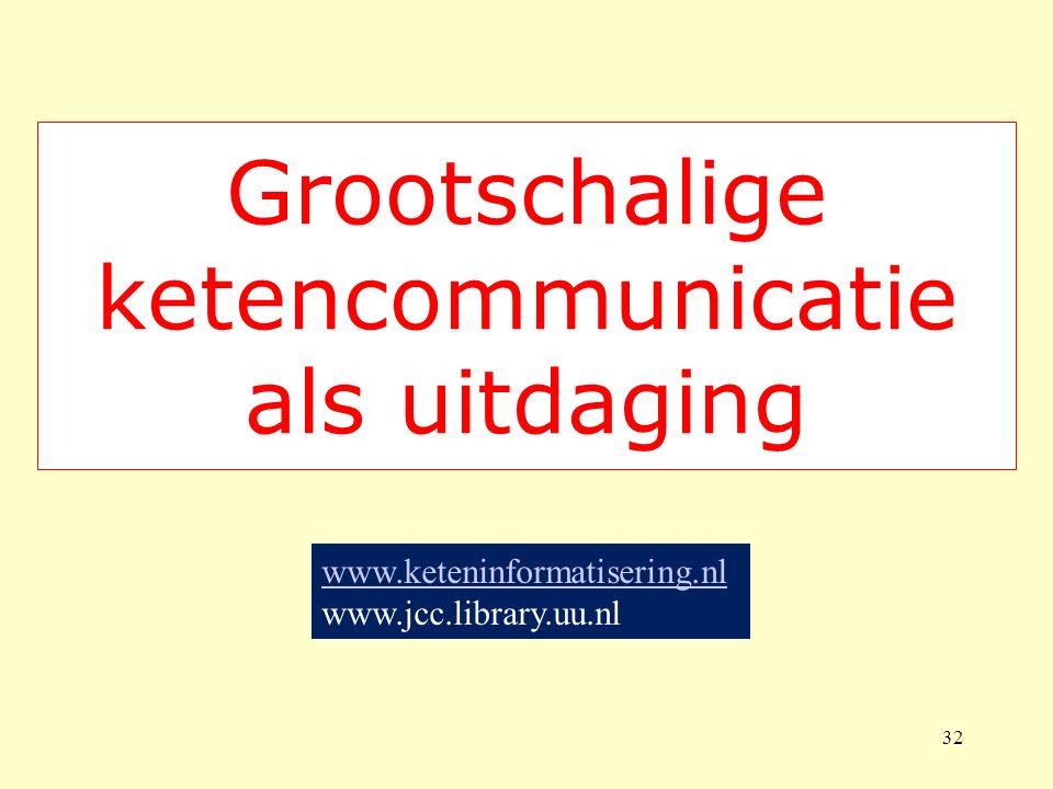 32 www.keteninformatisering.nl www.jcc.library.uu.nl Grootschalige ketencommunicatie als uitdaging