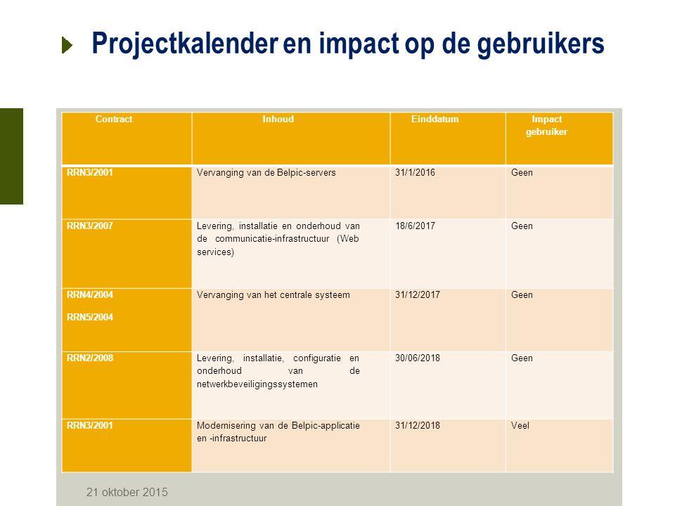 21 oktober 2015 Projectkalender en impact op de gebruikers ContractInhoudEinddatum Impact gebruiker RRN3/2001Vervanging van de Belpic-servers31/1/2016Geen RRN3/2007 Levering, installatie en onderhoud van de communicatie-infrastructuur (Web services) 18/6/2017Geen RRN4/2004 RRN5/2004 Vervanging van het centrale systeem31/12/2017Geen RRN2/2008 Levering, installatie, configuratie en onderhoud van de netwerkbeveiligingssystemen 30/06/2018Geen RRN3/2001Modernisering van de Belpic-applicatie en -infrastructuur 31/12/2018Veel