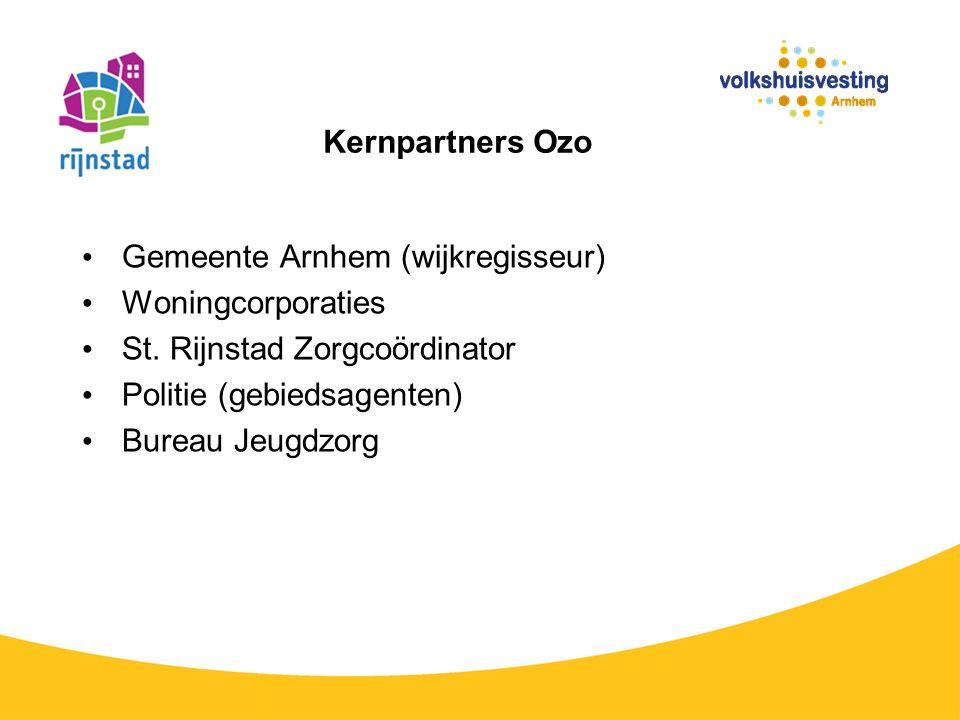 Kernpartners Ozo Gemeente Arnhem (wijkregisseur) Woningcorporaties St.