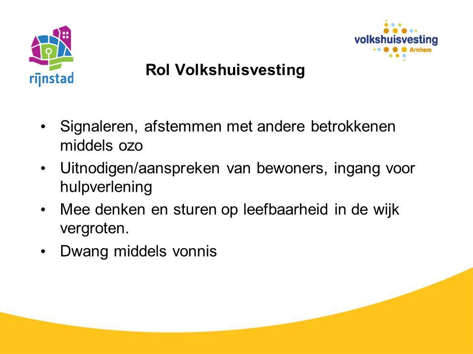 Rol Volkshuisvesting Signaleren, afstemmen met andere betrokkenen middels ozo Uitnodigen/aanspreken van bewoners, ingang voor hulpverlening Mee denken en sturen op leefbaarheid in de wijk vergroten.