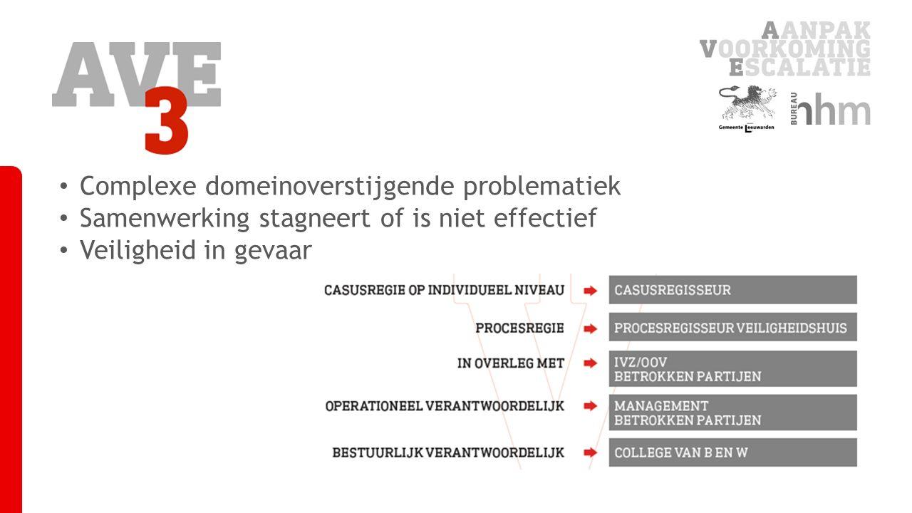 Complexe domeinoverstijgende problematiek Samenwerking stagneert of is niet effectief Veiligheid in gevaar